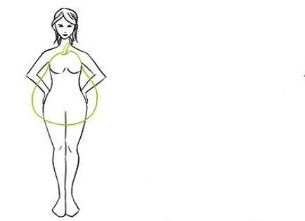 дрехи според фигурата